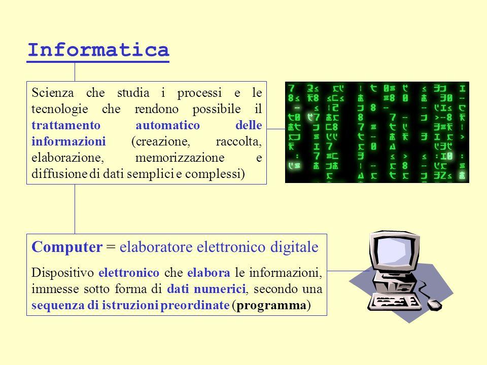 Informatica Computer = elaboratore elettronico digitale
