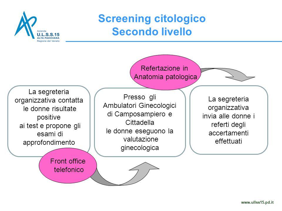 Screening citologico Secondo livello