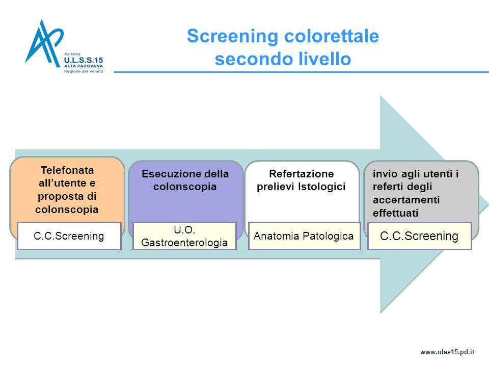 Screening colorettale secondo livello
