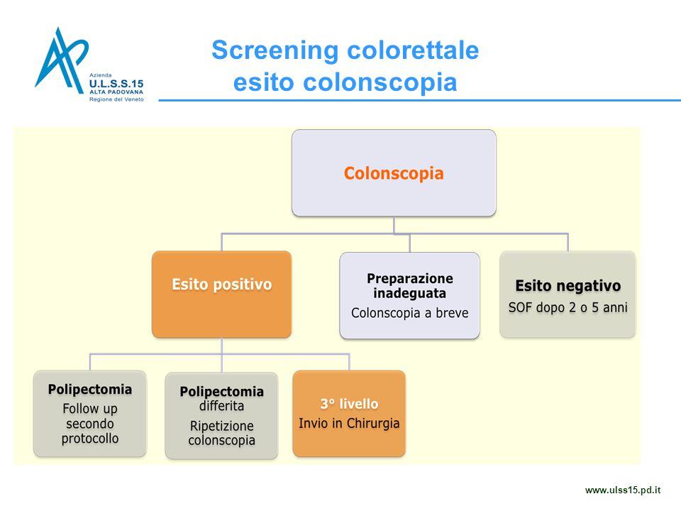 Screening colorettale esito colonscopia