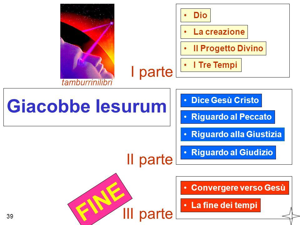 FINE Giacobbe Iesurum I parte II parte III parte Dio La creazione