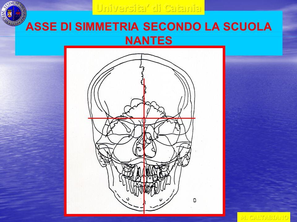 ASSE DI SIMMETRIA SECONDO LA SCUOLA NANTES