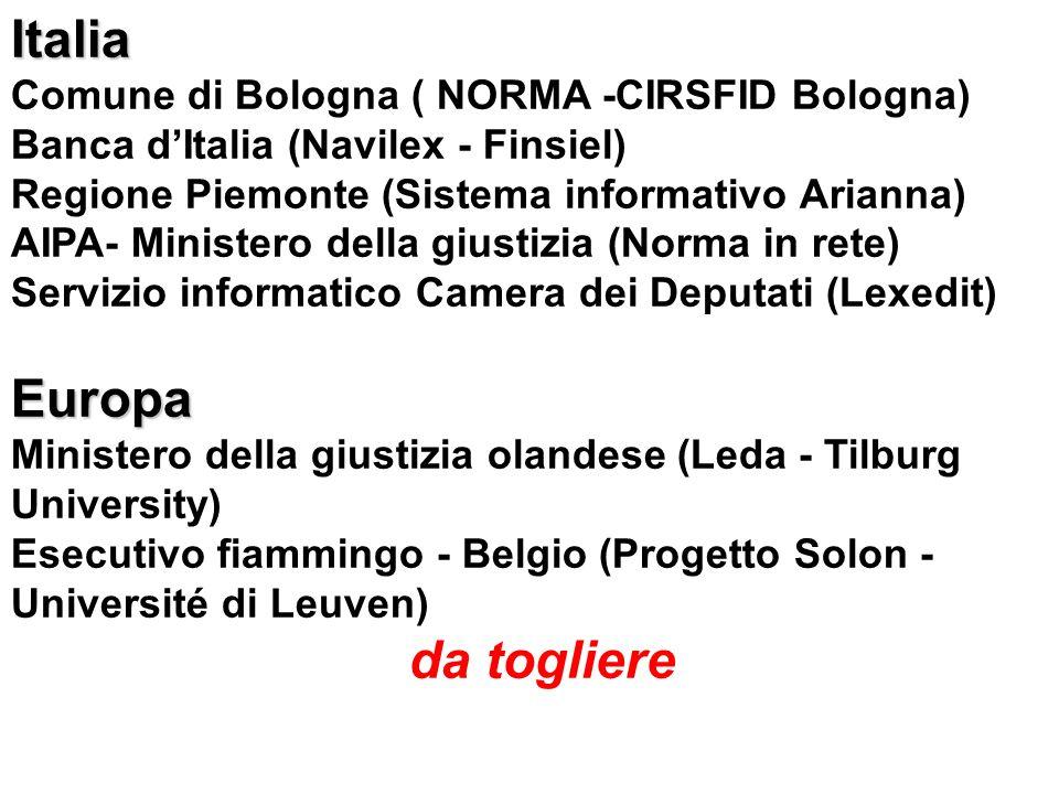 Italia Europa da togliere Comune di Bologna ( NORMA -CIRSFID Bologna)