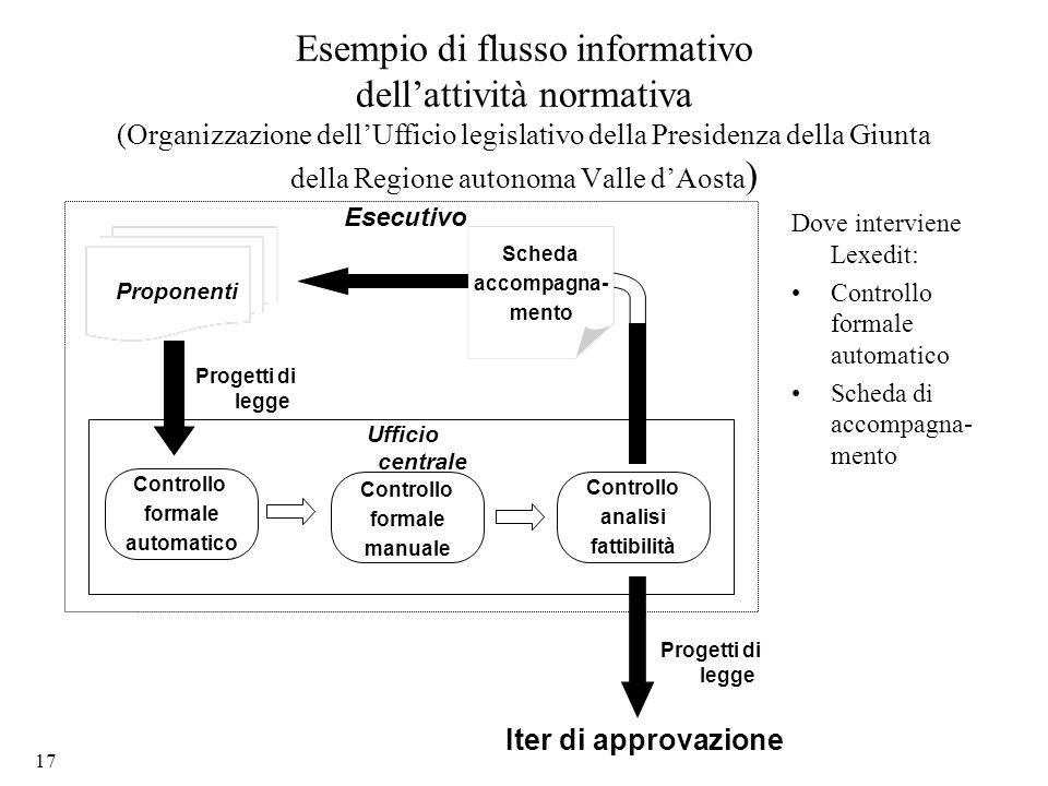CP2001 - Tecniche e metodologie informatiche per l attività legislativa