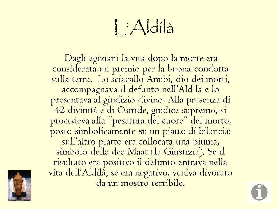 L'Aldilà