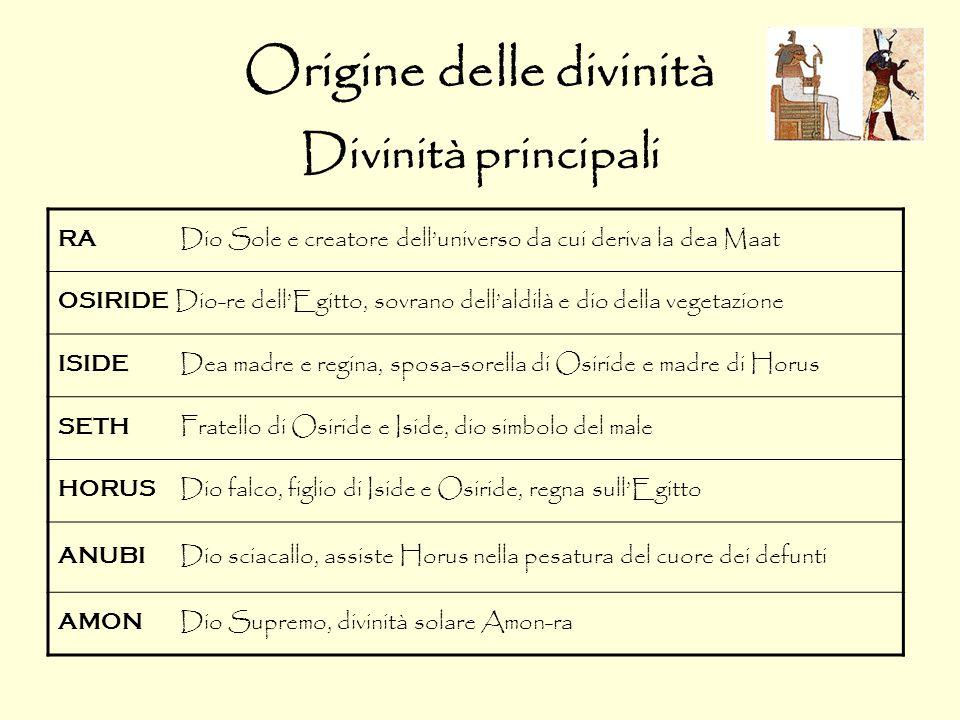 Origine delle divinità Divinità principali