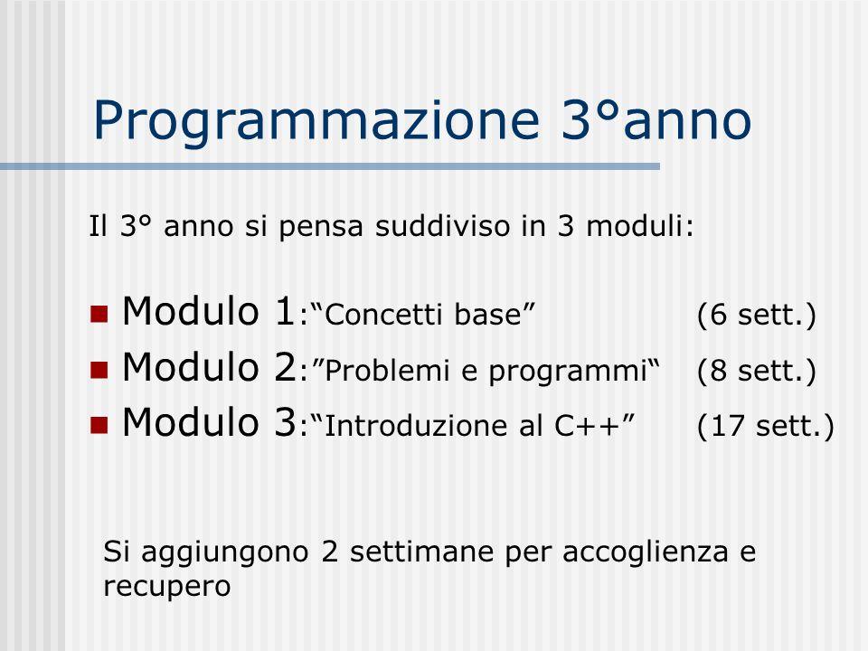 Programmazione 3°anno Modulo 1: Concetti base (6 sett.)