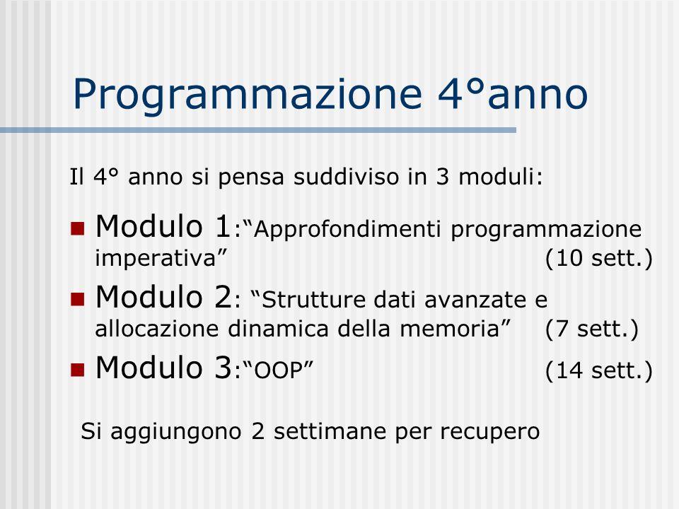 Programmazione 4°anno Il 4° anno si pensa suddiviso in 3 moduli: Modulo 1: Approfondimenti programmazione imperativa (10 sett.)