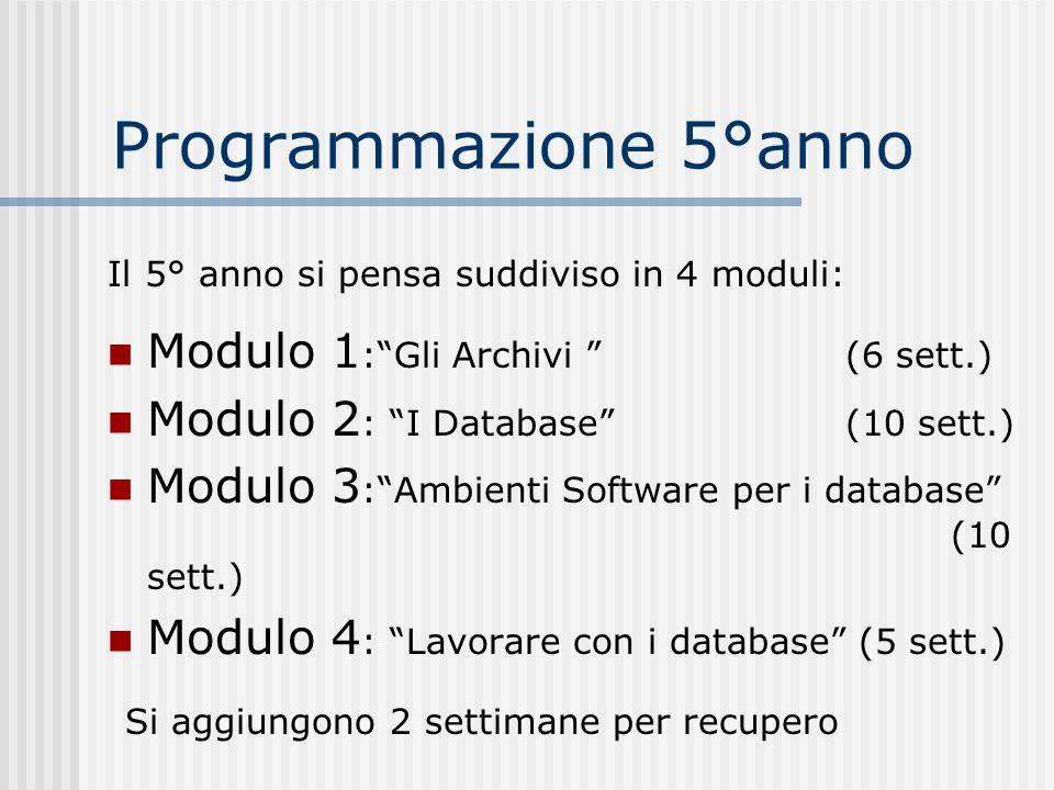 Programmazione 5°anno Modulo 1: Gli Archivi (6 sett.)