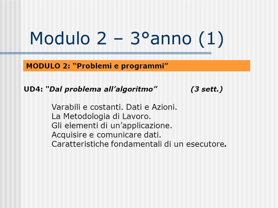 Modulo 2 – 3°anno (1) MODULO 2: Problemi e programmi UD4: Dal problema all'algoritmo (3 sett.)