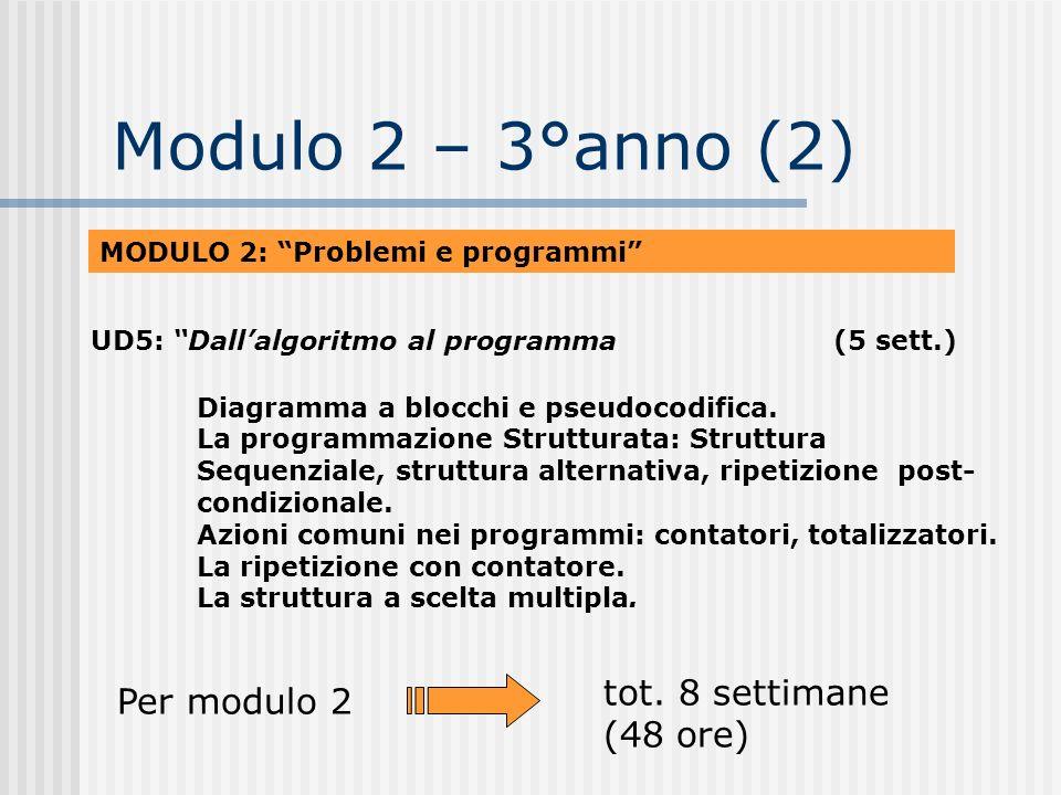 Modulo 2 – 3°anno (2) tot. 8 settimane Per modulo 2 (48 ore)
