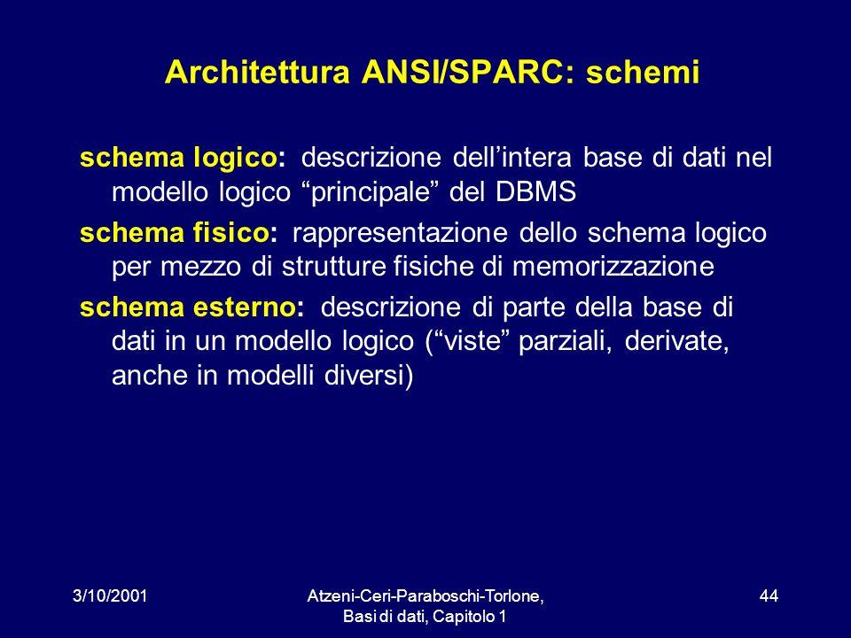 Architettura ANSI/SPARC: schemi