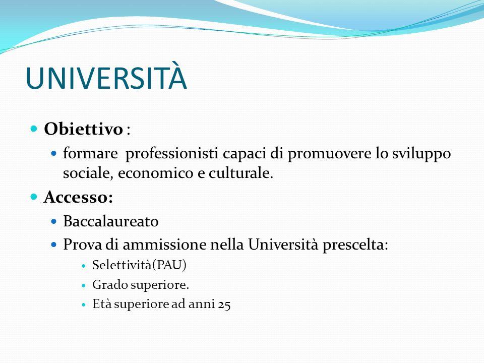 UNIVERSITÀ Obiettivo : Accesso: