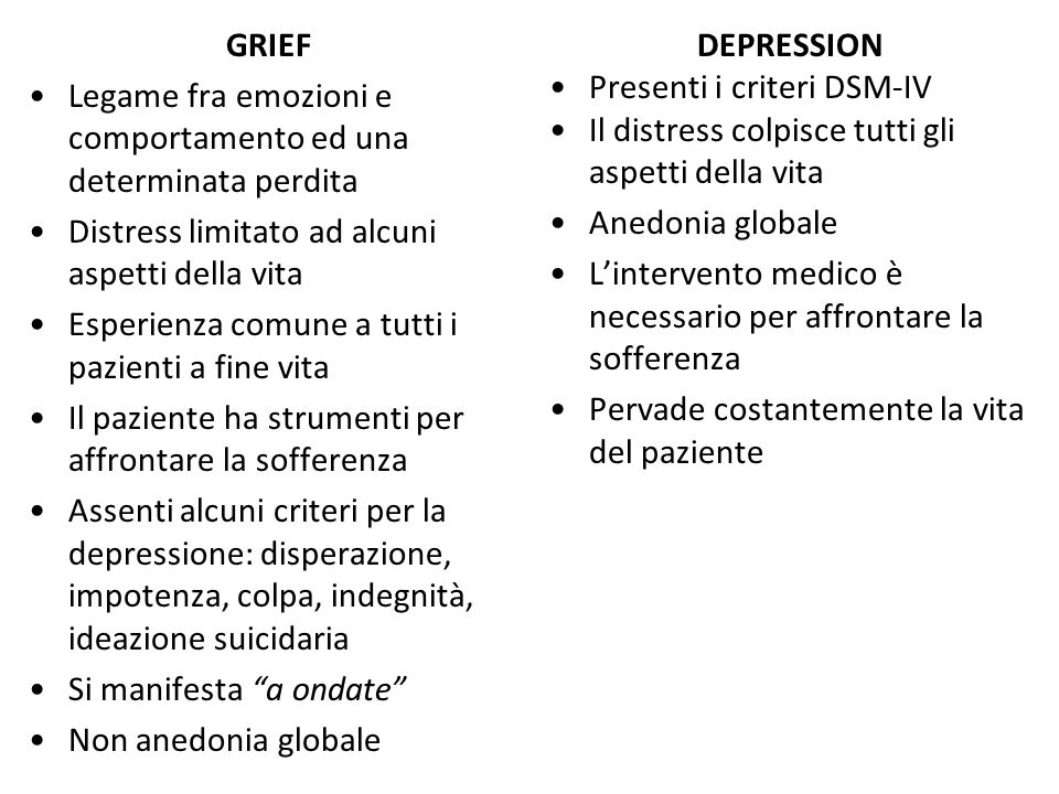 GRIEF Legame fra emozioni e comportamento ed una determinata perdita. Distress limitato ad alcuni aspetti della vita.