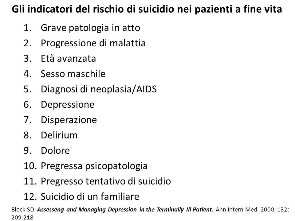 Gli indicatori del rischio di suicidio nei pazienti a fine vita