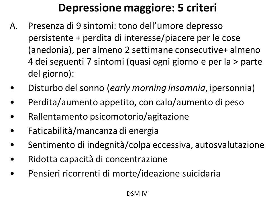 Depressione maggiore: 5 criteri