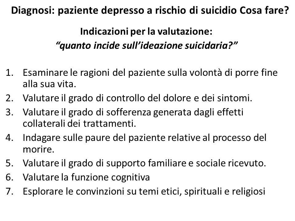 Diagnosi: paziente depresso a rischio di suicidio Cosa fare