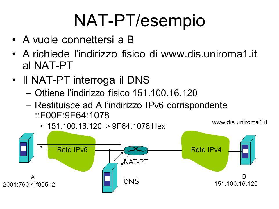 NAT-PT/esempio A vuole connettersi a B