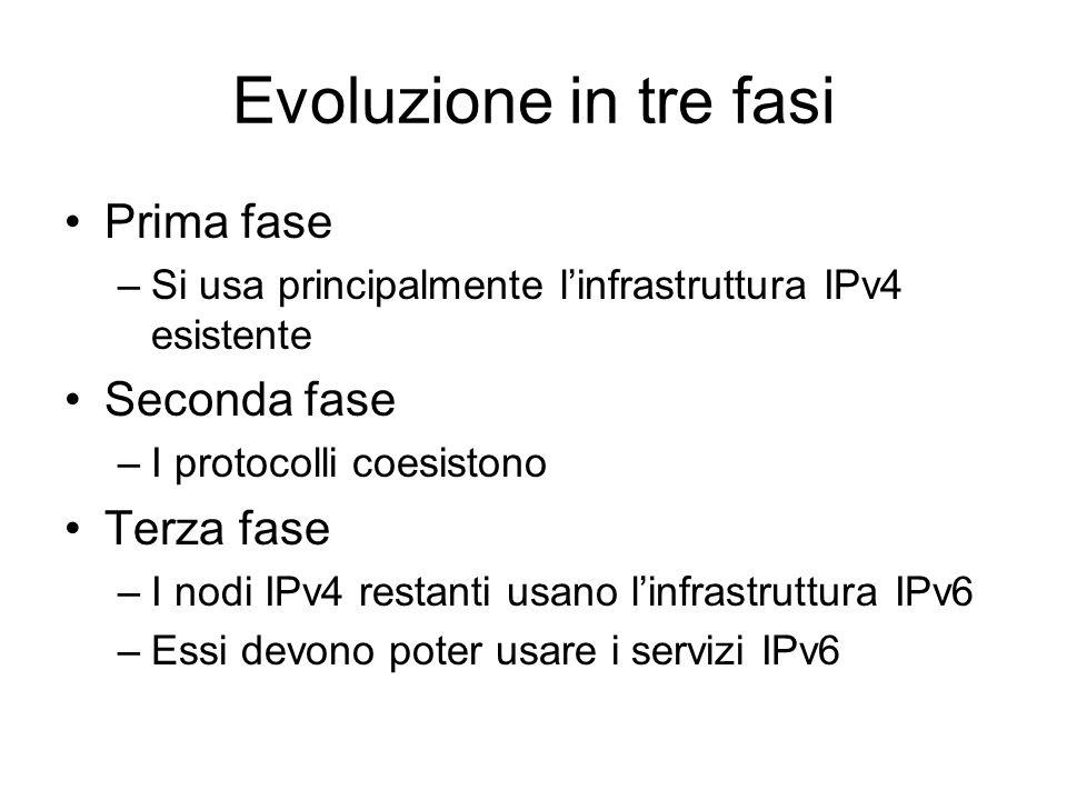 Evoluzione in tre fasi Prima fase Seconda fase Terza fase