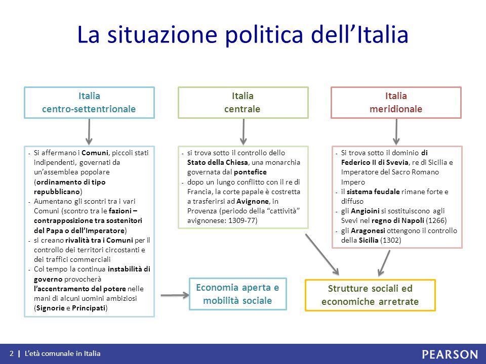 La situazione politica dell'Italia