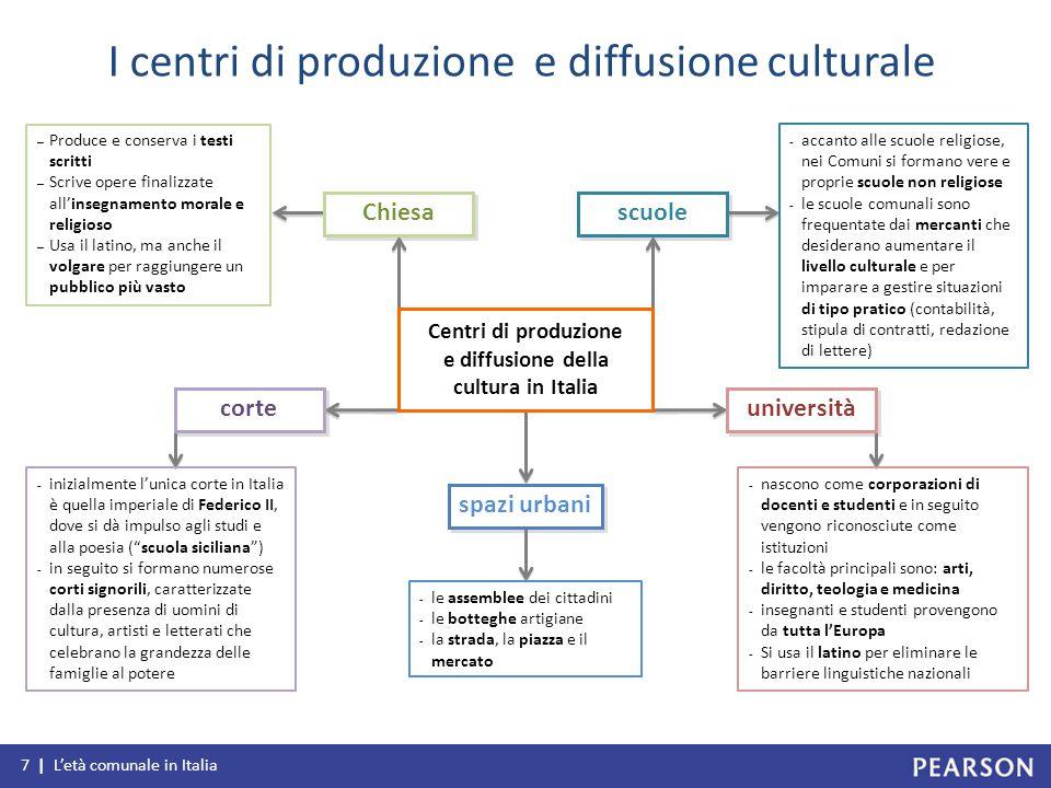 e diffusione della cultura in Italia