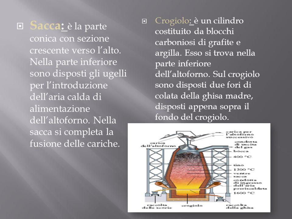Crogiolo: è un cilindro costituito da blocchi carboniosi di grafite e argilla. Esso si trova nella parte inferiore dell'altoforno. Sul crogiolo sono disposti due fori di colata della ghisa madre, disposti appena sopra il fondo del crogiolo.
