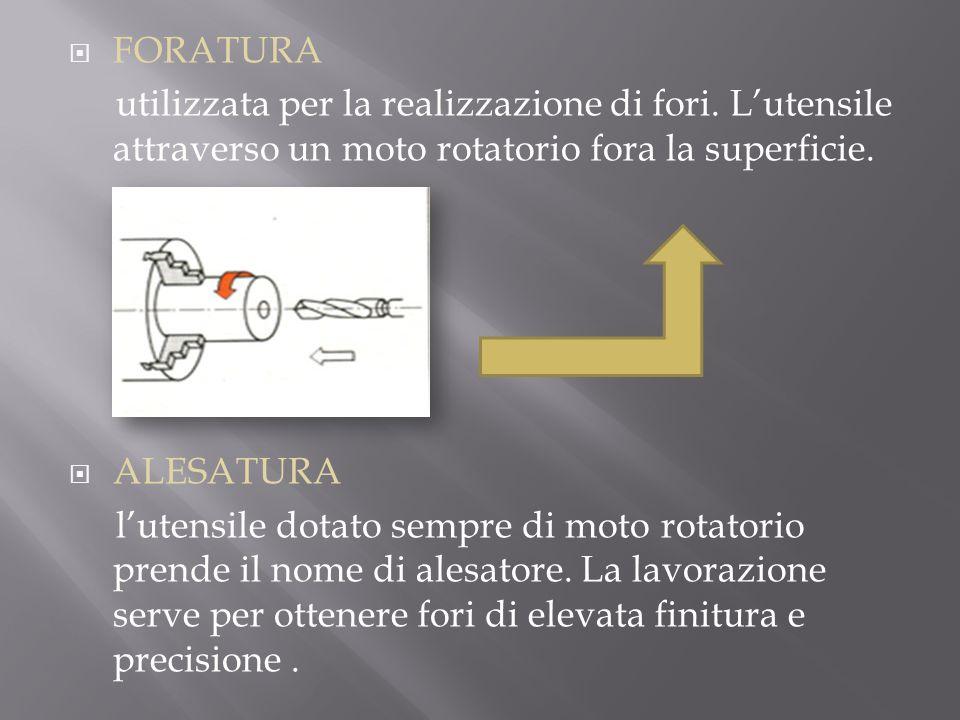 FORATURA utilizzata per la realizzazione di fori. L'utensile attraverso un moto rotatorio fora la superficie.