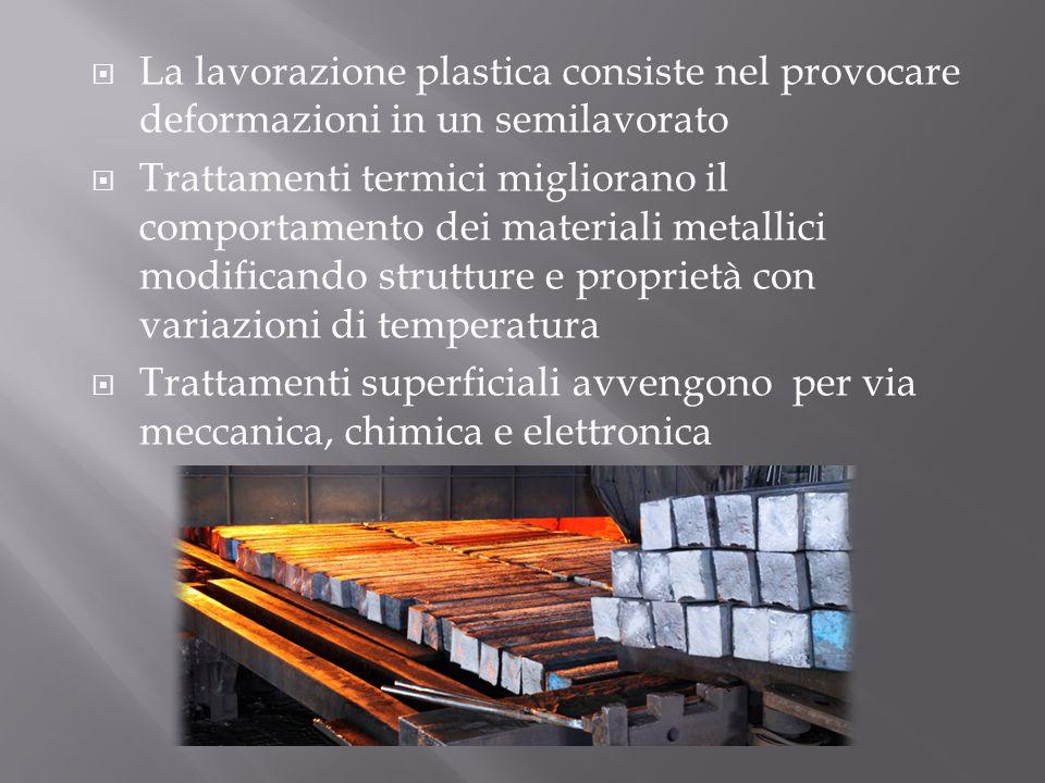 La lavorazione plastica consiste nel provocare deformazioni in un semilavorato
