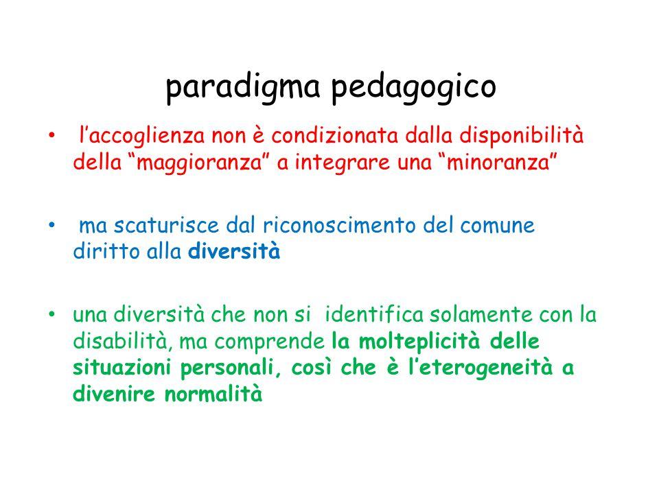 paradigma pedagogico l'accoglienza non è condizionata dalla disponibilità della maggioranza a integrare una minoranza