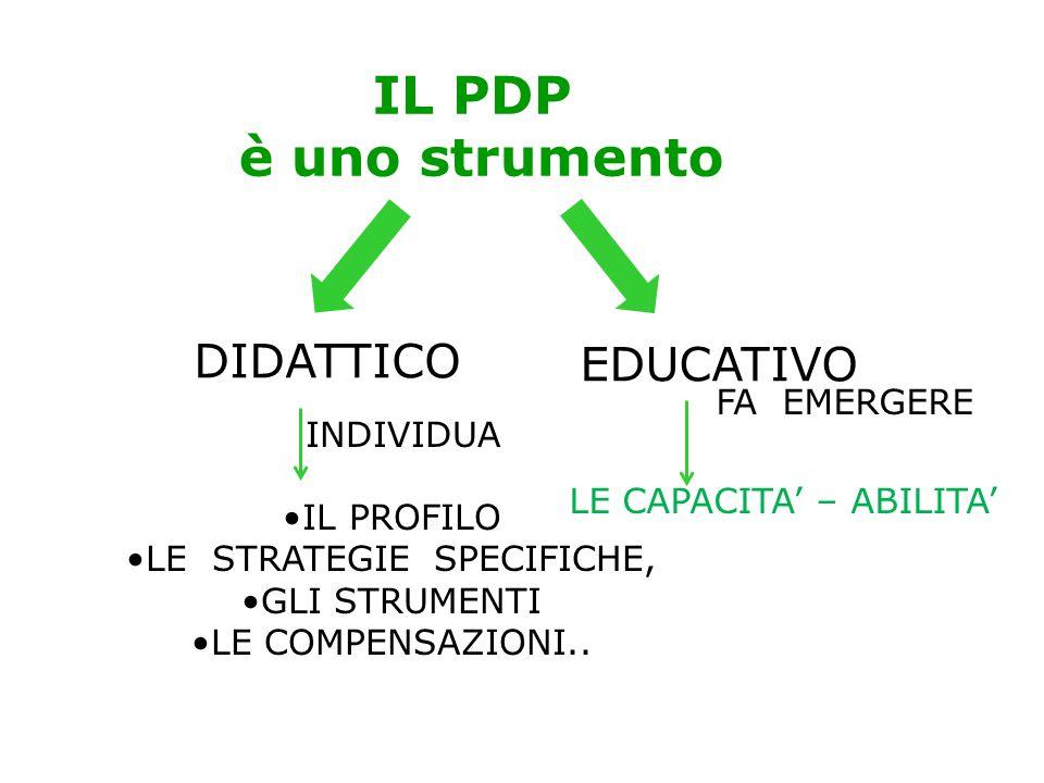 IL PDP è uno strumento DIDATTICO EDUCATIVO FA EMERGERE INDIVIDUA
