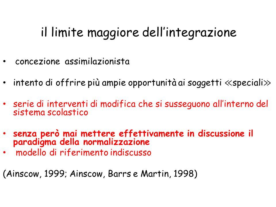 il limite maggiore dell'integrazione