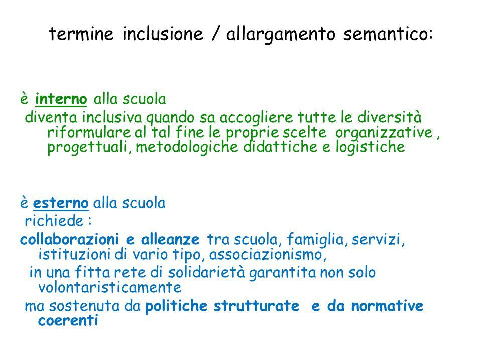 termine inclusione / allargamento semantico: