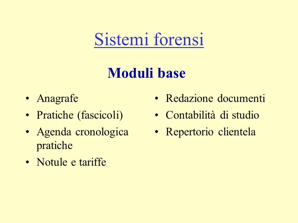 Sistemi forensi Moduli base Anagrafe Pratiche (fascicoli)