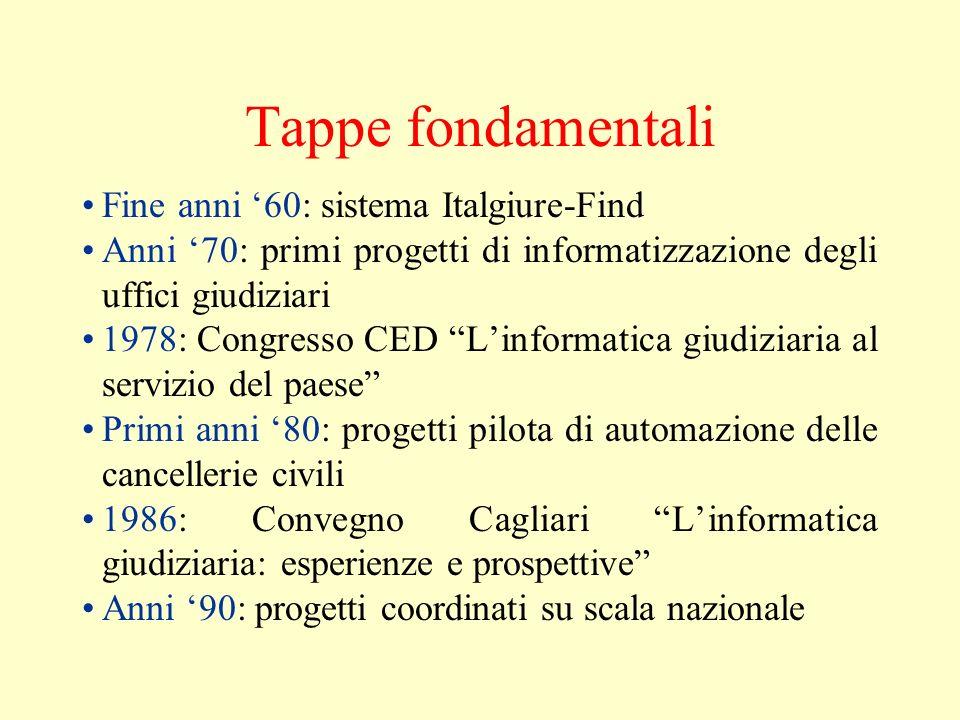 Tappe fondamentali Fine anni '60: sistema Italgiure-Find