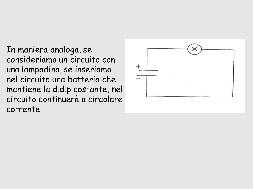 In maniera analoga, se consideriamo un circuito con una lampadina, se inseriamo nel circuito una batteria che mantiene la d.d.p costante, nel circuito continuerà a circolare corrente