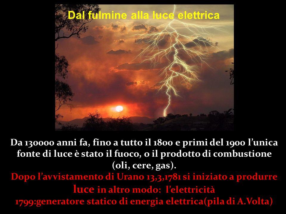 1799:generatore statico di energia elettrica(pila di A.Volta)