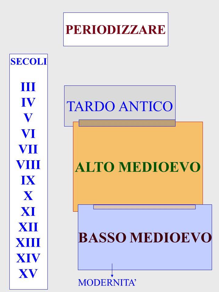 VII VIII IX X XI XII XIII XIV