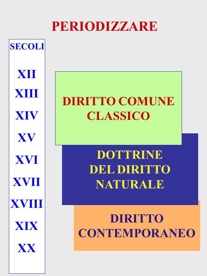 PERIODIZZARE XII XIII XIV XV DIRITTO COMUNE CLASSICO XVI XVII XVIII