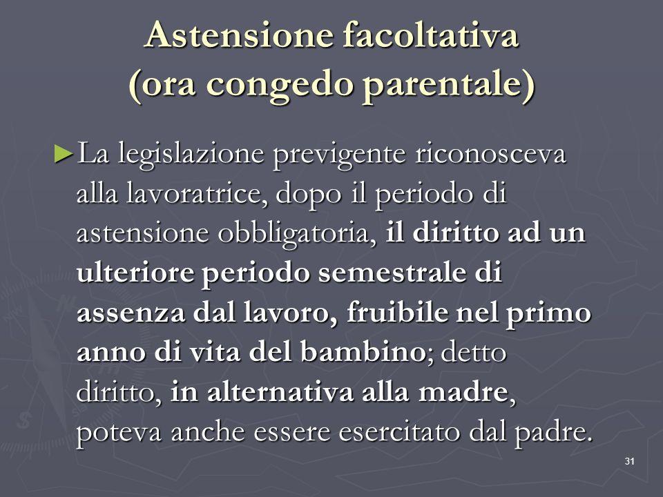 Astensione facoltativa (ora congedo parentale)