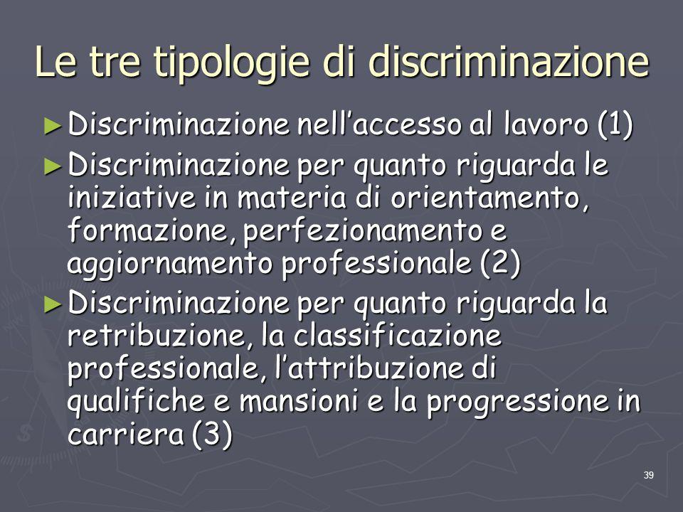 Le tre tipologie di discriminazione