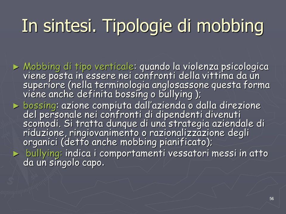 In sintesi. Tipologie di mobbing