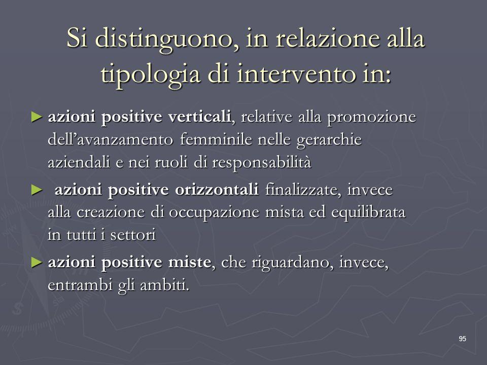 Si distinguono, in relazione alla tipologia di intervento in: