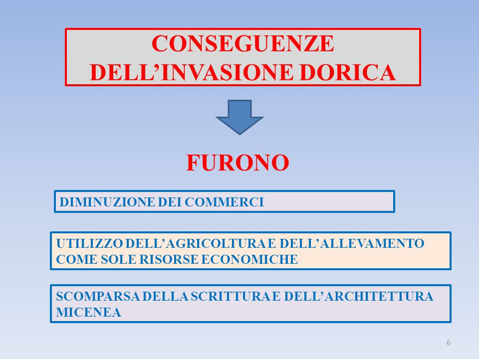 CONSEGUENZE DELL'INVASIONE DORICA