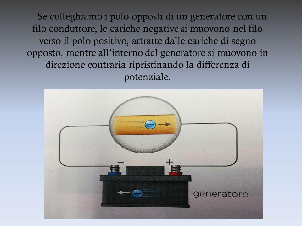 Se colleghiamo i polo opposti di un generatore con un filo conduttore, le cariche negative si muovono nel filo verso il polo positivo, attratte dalle cariche di segno opposto, mentre all'interno del generatore si muovono in direzione contraria ripristinando la differenza di potenziale.