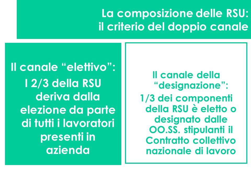 La composizione delle RSU: il criterio del doppio canale