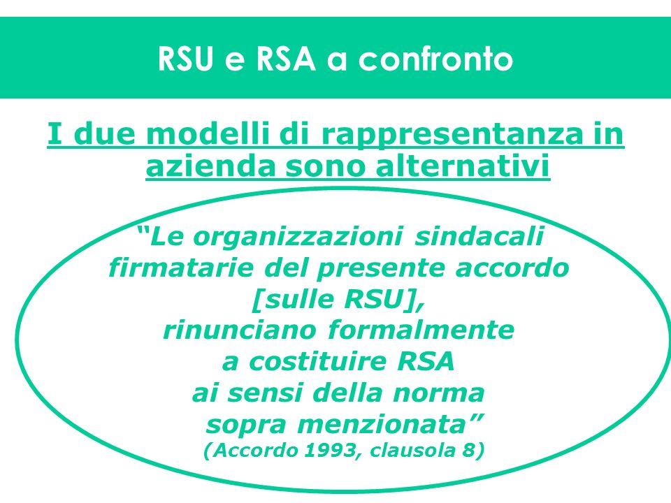 RSU e RSA a confronto I due modelli di rappresentanza in azienda sono alternativi. Le organizzazioni sindacali.