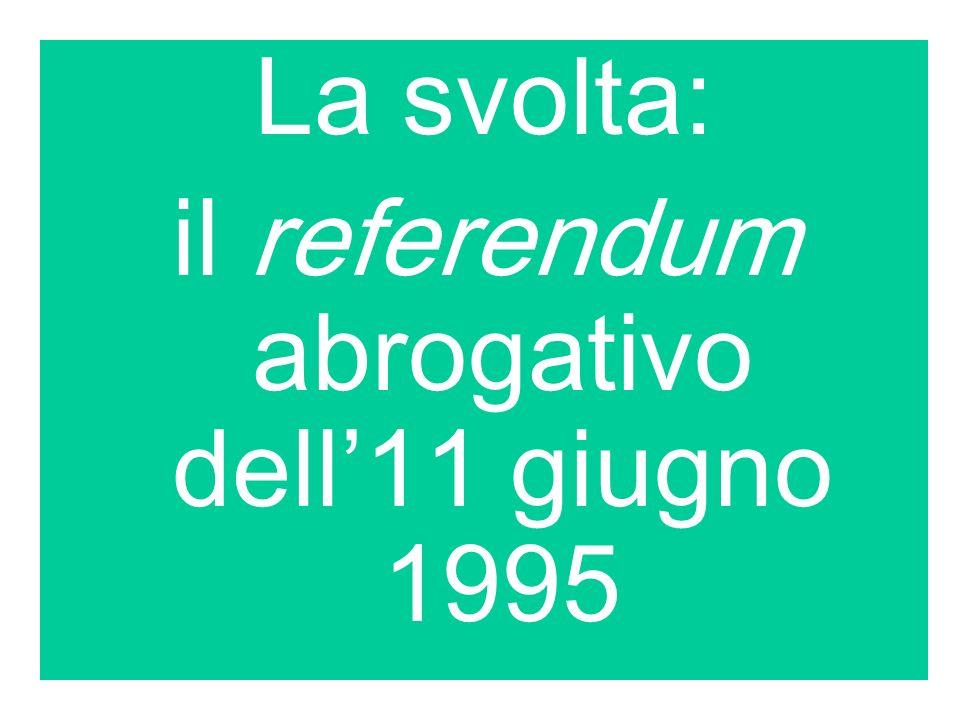 il referendum abrogativo dell'11 giugno 1995