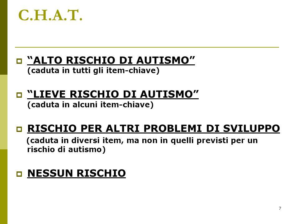 C.H.A.T. ALTO RISCHIO DI AUTISMO (caduta in tutti gli item-chiave)