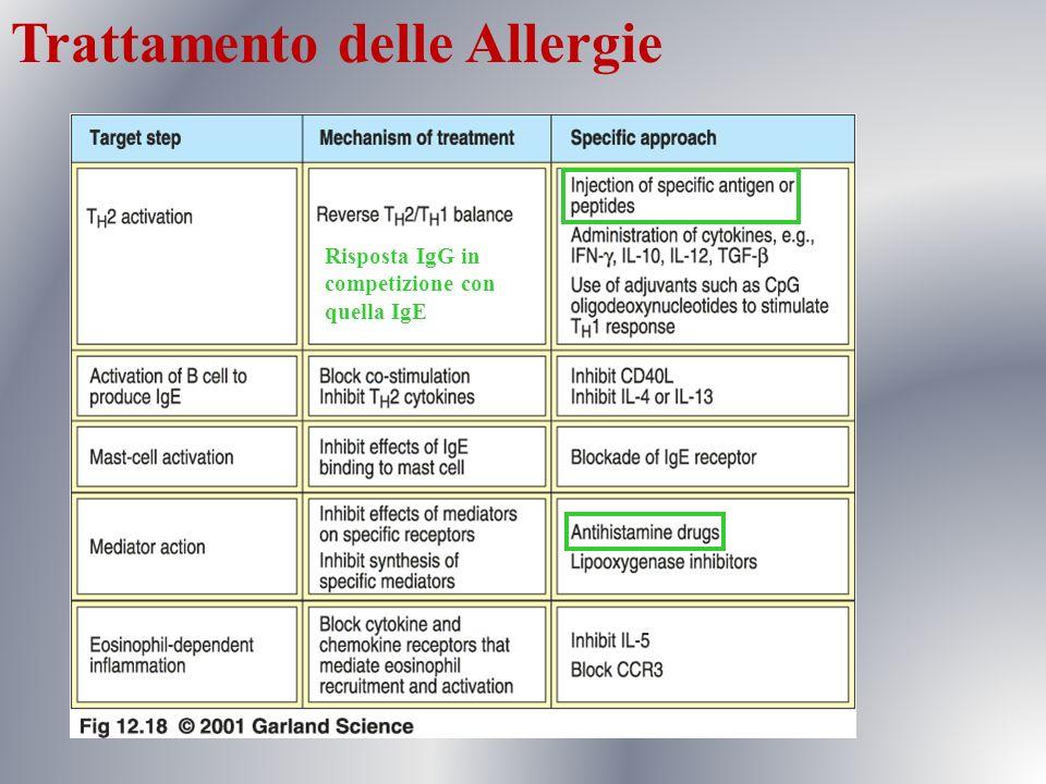Trattamento delle Allergie