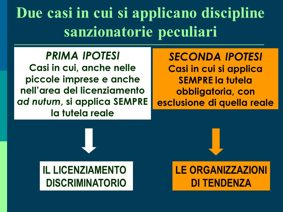 Due casi in cui si applicano discipline sanzionatorie peculiari